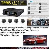 Alfa Romeo 155-TPMS Tire Pressure Monitor System T85 - Solar Power Wireless External Black Sensor  - Tire Pressure Monitor Tool